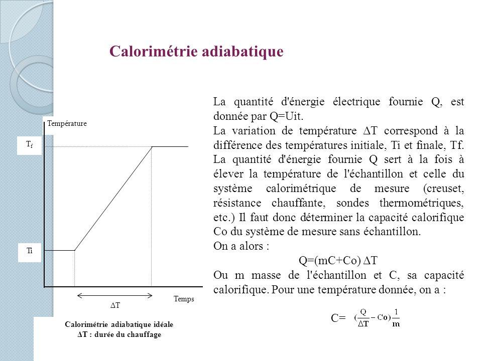Température Temps Ti TfTf ΔTΔT Calorimétrie adiabatique idéale ΔT : durée du chauffage Calorimétrie adiabatique La quantité d énergie électrique fournie Q, est donnée par Q=Uit.