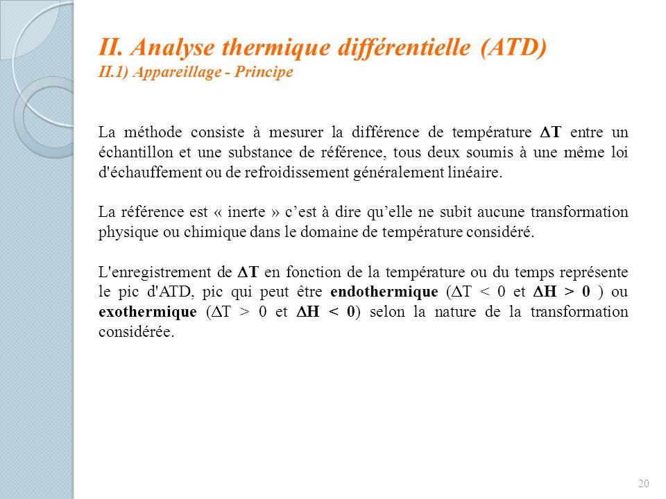 20 La méthode consiste à mesurer la différence de température T entre un échantillon et une substance de référence, tous deux soumis à une même loi d'