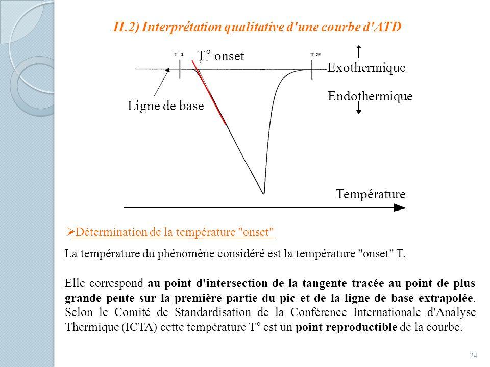 II.2) Interprétation qualitative d une courbe d ATD 24 Ligne de base Exothermique Endothermique Température T° onset Détermination de la température onset La température du phénomène considéré est la température onset T.