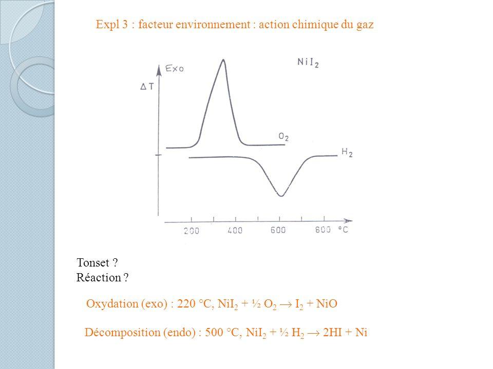 Expl 3 : facteur environnement : action chimique du gaz Oxydation (exo) : 220 °C, NiI 2 + ½ O 2 I 2 + NiO Décomposition (endo) : 500 °C, NiI 2 + ½ H 2 2HI + Ni Tonset .