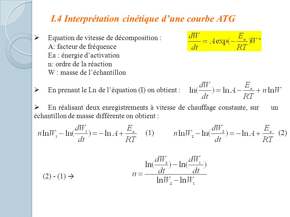 I.4 Interprétation cinétique dune courbe ATG Equation de vitesse de décomposition : A: facteur de fréquence Ea : énergie dactivation n: ordre de la réaction W : masse de léchantillon En prenant le Ln de léquation (I) on obtient : En réalisant deux enregistrements à vitesse de chauffage constante, sur un échantillon de masse différente on obtient : (1)(2) (2) - (1)
