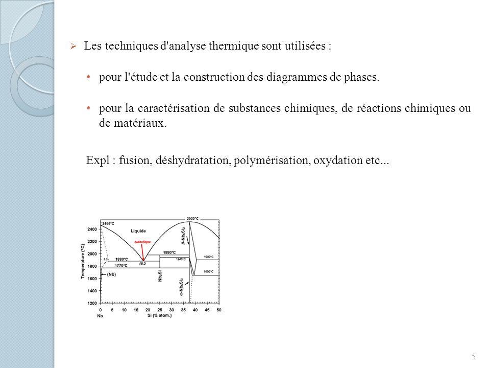 Les techniques d'analyse thermique sont utilisées : pour l'étude et la construction des diagrammes de phases. pour la caractérisation de substances ch