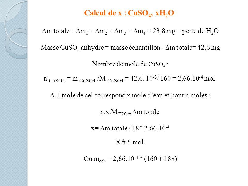 Calcul de x : CuSO 4, xH 2 O m totale = m 1 + m 2 + m 3 + m 4 = 23,8 mg = perte de H 2 O Masse CuSO 4 anhydre = masse échantillon - m totale= 42,6 mg Nombre de mole de CuSO 4 : n CuSO4 = m CuSO4 /M CuSO4 = 42,6.