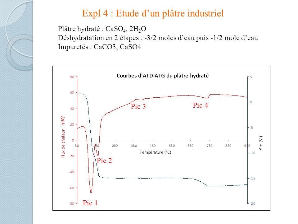 Expl 4 : Etude dun plâtre industriel Plâtre hydraté : CaSO 4, 2H 2 O Déshydratation en 2 étapes : -3/2 moles deau puis -1/2 mole deau Impuretés : CaCO3, CaSO4 mW m (%) Pic 1 Pic 2 Pic 3 Pic 4