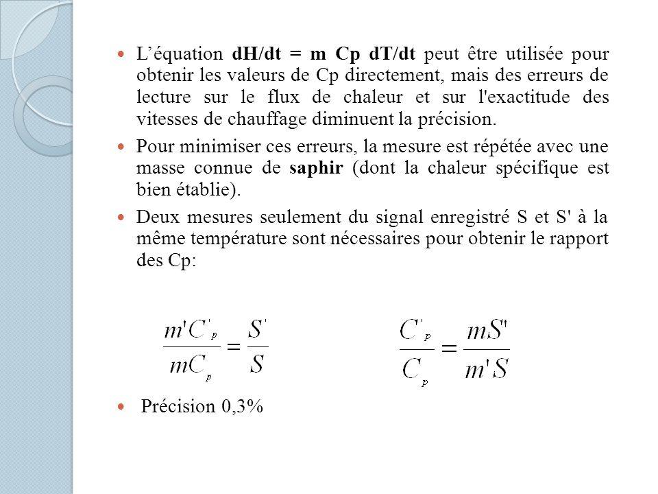 Léquation dH/dt = m Cp dT/dt peut être utilisée pour obtenir les valeurs de Cp directement, mais des erreurs de lecture sur le flux de chaleur et sur l exactitude des vitesses de chauffage diminuent la précision.