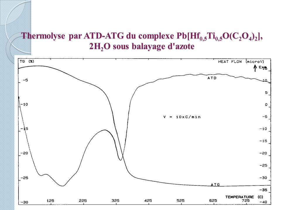 Thermolyse par ATD-ATG du complexe Pb[Hf 0,5 Ti 0,5 O(C 2 O 4 ) 2 ], 2H 2 O sous balayage d azote