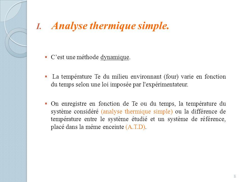 I. Analyse thermique simple. Cest une méthode dynamique. La température Te du milieu environnant (four) varie en fonction du temps selon une loi impos