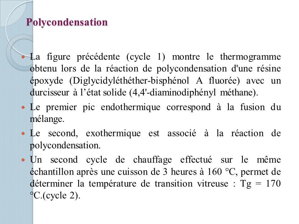 Polycondensation La figure précédente (cycle 1) montre le thermogramme obtenu lors de la réaction de polycondensation d une résine époxyde (Diglycidyléthéther-bisphénol A fluorée) avec un durcisseur à létat solide (4,4 -diaminodiphényl méthane).