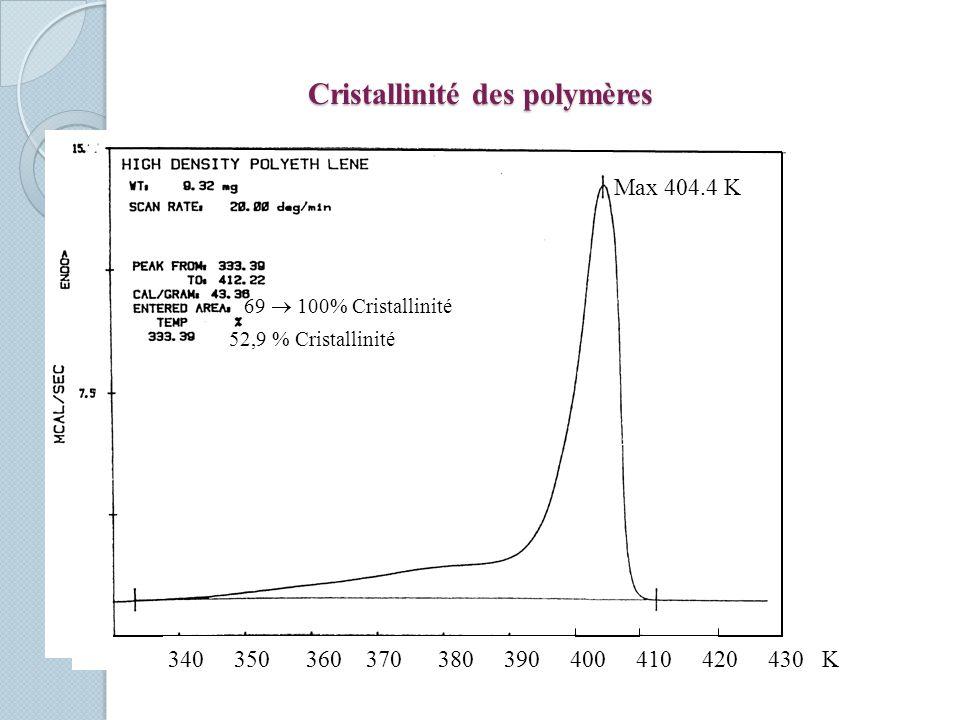 Cristallinité des polymères 340 350 360 370 380 390 400 410 420 430 K 52,9 % Cristallinité 69 100% Cristallinité Max 404.4 K