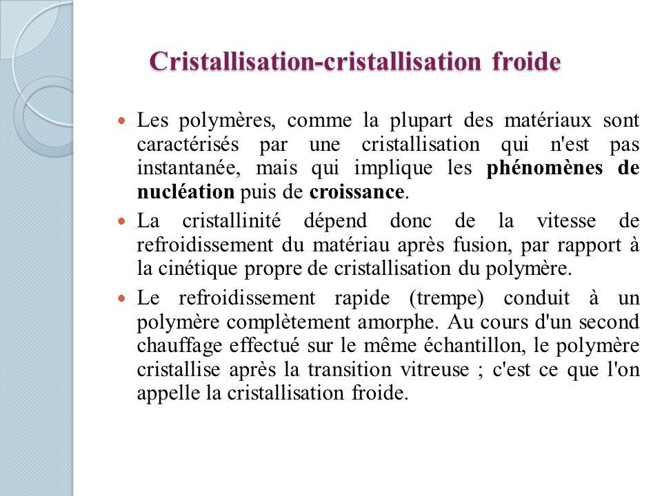 Cristallisation-cristallisation froide Les polymères, comme la plupart des matériaux sont caractérisés par une cristallisation qui n est pas instantanée, mais qui implique les phénomènes de nucléation puis de croissance.
