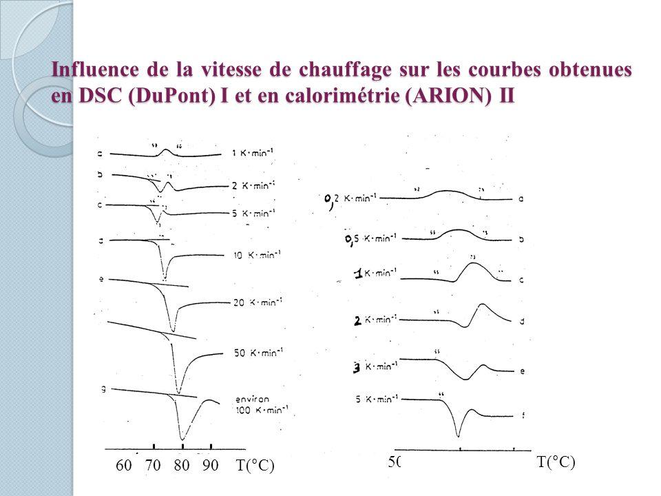 Influence de la vitesse de chauffage sur les courbes obtenues en DSC (DuPont) I et en calorimétrie (ARION) II 50 70 90 T(°C) 60 70 80 90 T(°C)