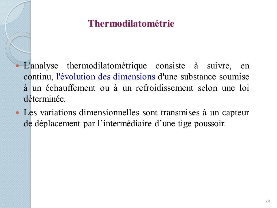 Thermodilatométrie L analyse thermodilatométrique consiste à suivre, en continu, l évolution des dimensions d une substance soumise à un échauffement ou à un refroidissement selon une loi déterminée.