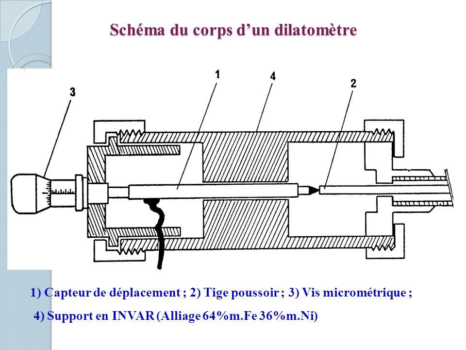 Schéma du corps dun dilatomètre 1) Capteur de déplacement ; 2) Tige poussoir ; 3) Vis micrométrique ; 4) Support en INVAR (Alliage 64%m.Fe 36%m.Ni)