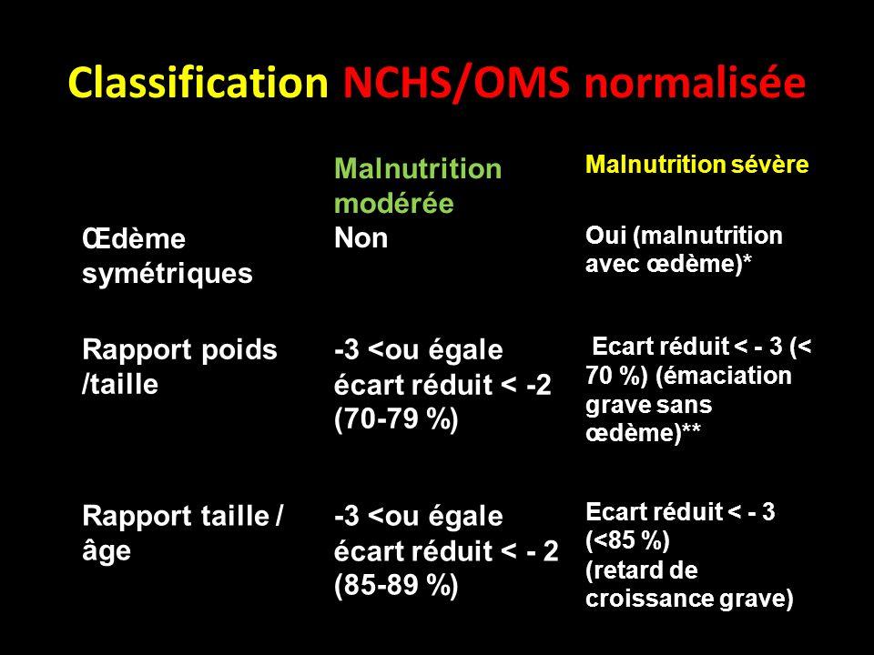 Classification NCHS/OMS normalisée Malnutrition modérée Malnutrition sévère Œdème symétriques Non Oui (malnutrition avec œdème)* Rapport poids /taille