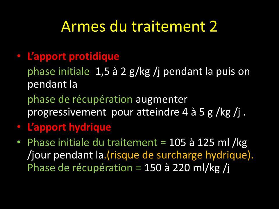 Armes du traitement 2 Lapport protidique phase initiale 1,5 à 2 g/kg /j pendant la puis on pendant la phase de récupération augmenter progressivement
