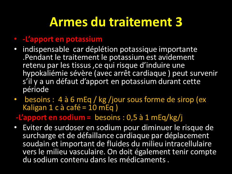 Armes du traitement 3 -Lapport en potassium indispensable car déplétion potassique importante.Pendant le traitement le potassium est avidement retenu