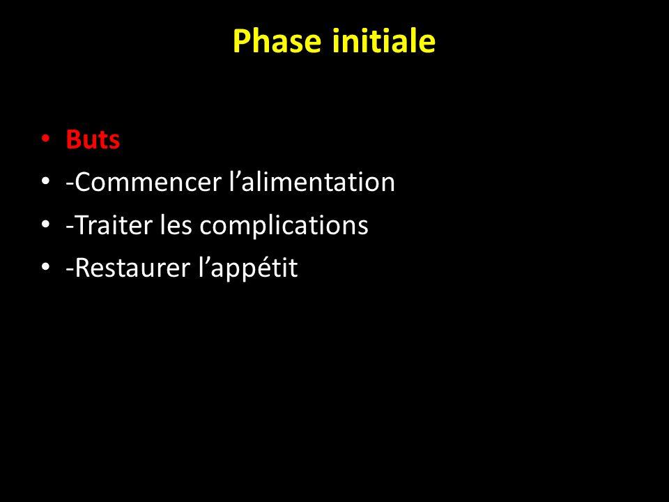 Phase initiale Buts -Commencer lalimentation -Traiter les complications -Restaurer lappétit