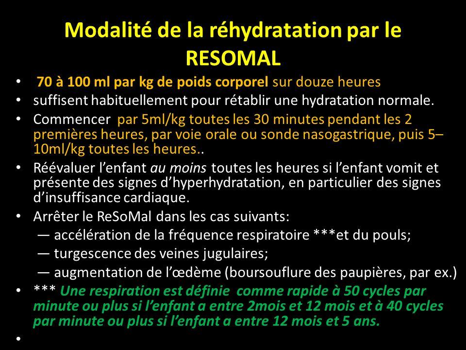 Modalité de la réhydratation par le RESOMAL 70 à 100 ml par kg de poids corporel sur douze heures suffisent habituellement pour rétablir une hydratati