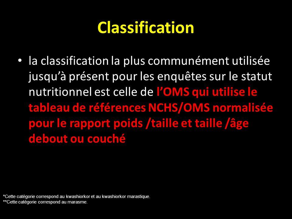 Classification la classification la plus communément utilisée jusquà présent pour les enquêtes sur le statut nutritionnel est celle de lOMS qui utilis