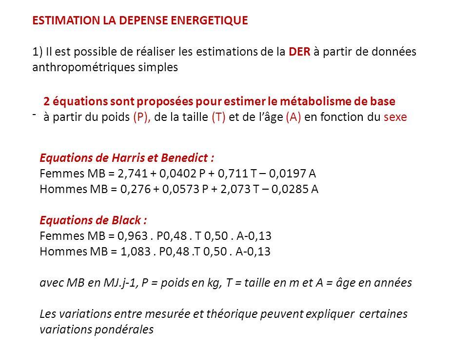 ESTIMATION LA DEPENSE ENERGETIQUE 1) Il est possible de réaliser les estimations de la DER à partir de données anthropométriques simples - 2 équations sont proposées pour estimer le métabolisme de base à partir du poids (P), de la taille (T) et de lâge (A) en fonction du sexe Equations de Harris et Benedict : Femmes MB = 2,741 + 0,0402 P + 0,711 T – 0,0197 A Hommes MB = 0,276 + 0,0573 P + 2,073 T – 0,0285 A Equations de Black : Femmes MB = 0,963.