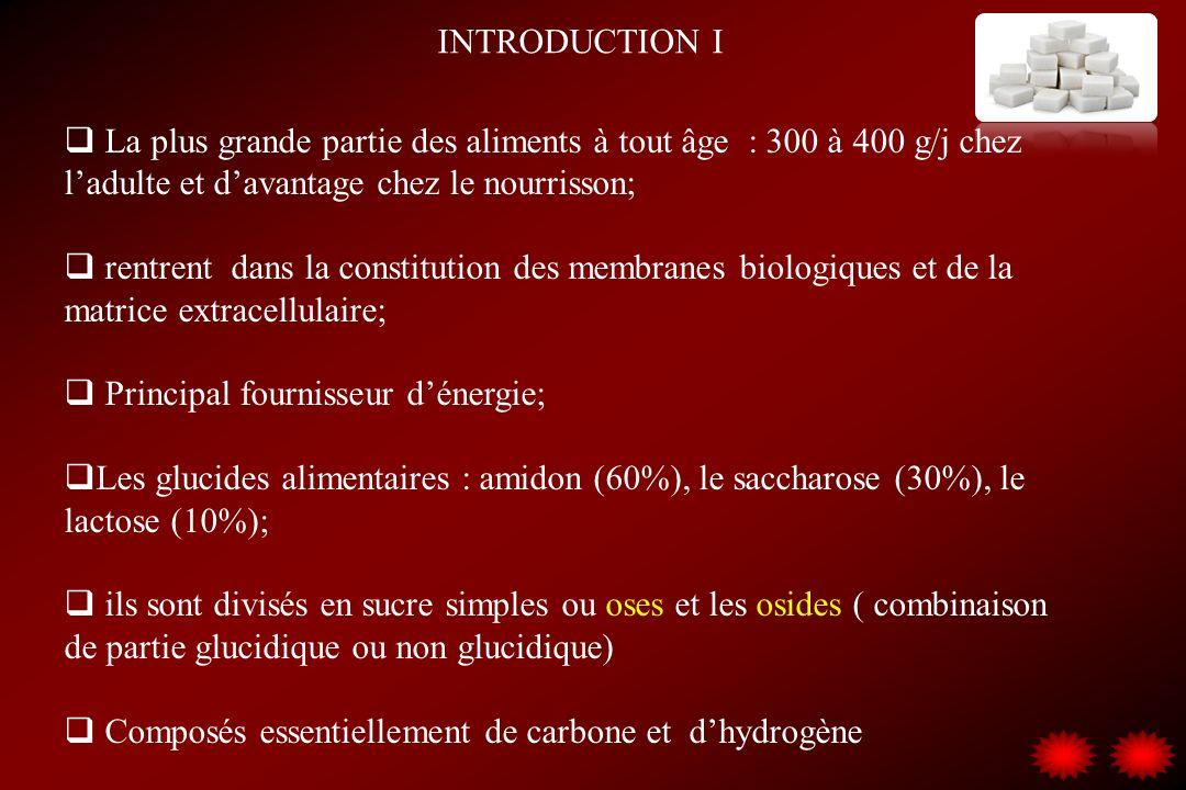 INTRODUCTION I La plus grande partie des aliments à tout âge : 300 à 400 g/j chez ladulte et davantage chez le nourrisson; rentrent dans la constituti