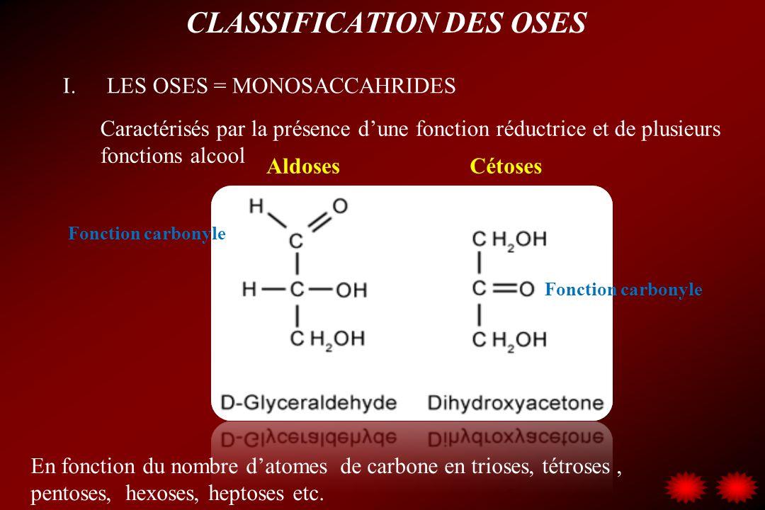 CLASSIFICATION DES OSES I. LES OSES = MONOSACCAHRIDES Caractérisés par la présence dune fonction réductrice et de plusieurs fonctions alcool En foncti