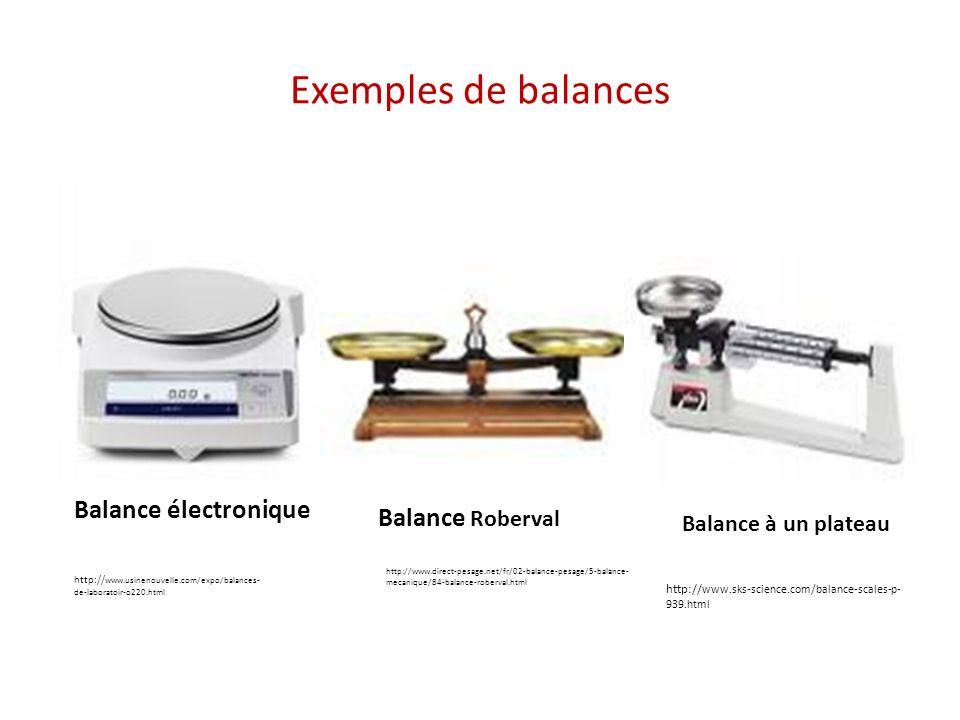 Exemples de balances http:// www.usinenouvelle.com/expo/balances- de-laboratoir-o220.html http://www.direct-pesage.net/fr/02-balance-pesage/5-balance- mecanique/84-balance-roberval.html http:// www.sks-science.com/balance-scales-p- 939.html Balance électronique Balance Roberval Balance à un plateau