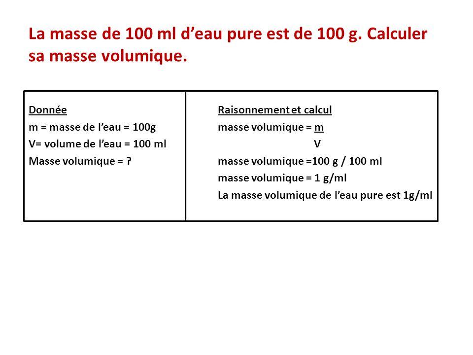 La masse de 100 ml deau pure est de 100 g.Calculer sa masse volumique.