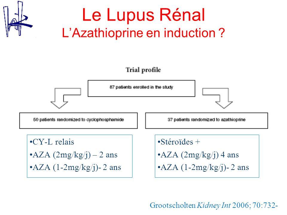 Stéroïdes + AZA (2mg/kg/j) 4 ans AZA (1-2mg/kg/j)- 2 ans Grootscholten Kidney Int 2006; 70:732- CY-L relais AZA (2mg/kg/j) – 2 ans AZA (1-2mg/kg/j)- 2