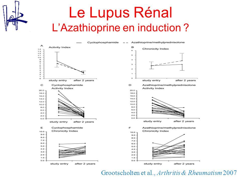 Grootscholten et al., Arthritis & Rheumatism 2007