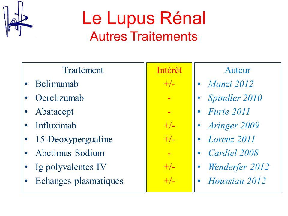Le Lupus Rénal Autres Traitements 116 patients Traitement Belimumab Ocrelizumab Abatacept Influximab 15-Deoxypergualine Abetimus Sodium Ig polyvalente