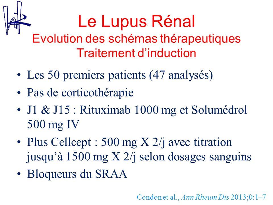 Le Lupus Rénal Evolution des schémas thérapeutiques Traitement dinduction Les 50 premiers patients (47 analysés) Pas de corticothérapie J1 & J15 : Rit