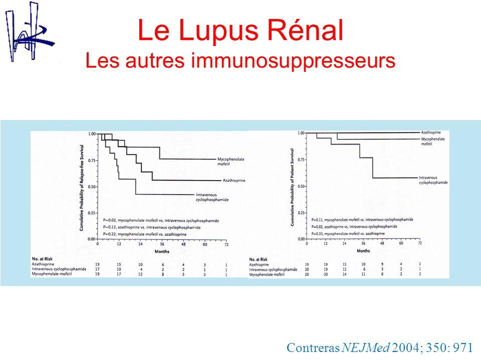Contreras NEJMed 2004; 350: 971 Le Lupus Rénal Les autres immunosuppresseurs