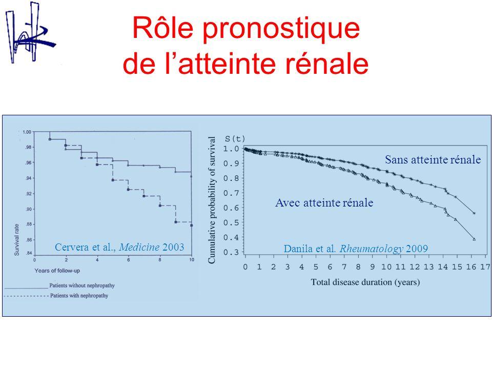 Rôle pronostique de latteinte rénale Cervera et al., Medicine 2003 Danila et al. Rheumatology 2009 Avec atteinte rénale Sans atteinte rénale