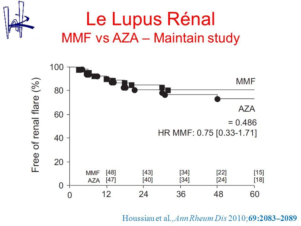 Le Lupus Rénal MMF vs AZA – Maintain study Houssiau et al.,Ann Rheum Dis 2010;69:2083–2089