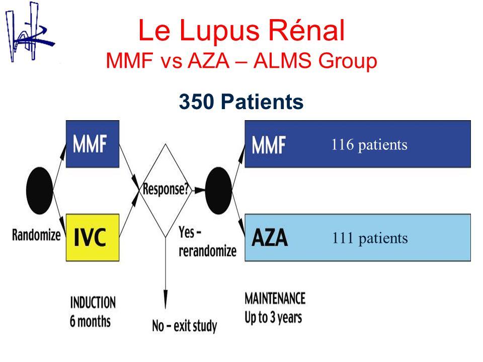350 Patients Le Lupus Rénal MMF vs AZA – ALMS Group 116 patients 111 patients