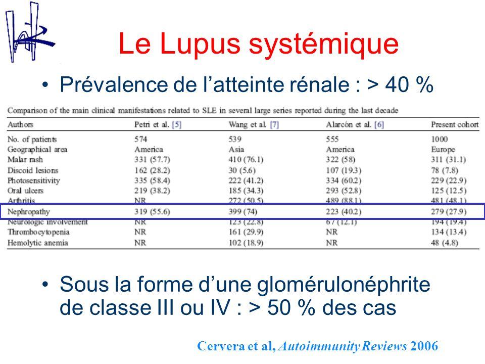 Entretien par AZA – 2 ans Houssiau FA Houssiau FA Arth Rheum 2002; 46 : 2121 et 2004; 12: 3934 CYC = 500 mg – 750 mg/m 2 CYC/mois – 6mois CYC/3mois 6 mois = 8.5 g 500 mg CYC/2s 3mois = 3 g 85% caucasiens Le Lupus Rénal Le protocole EUROLUPUS