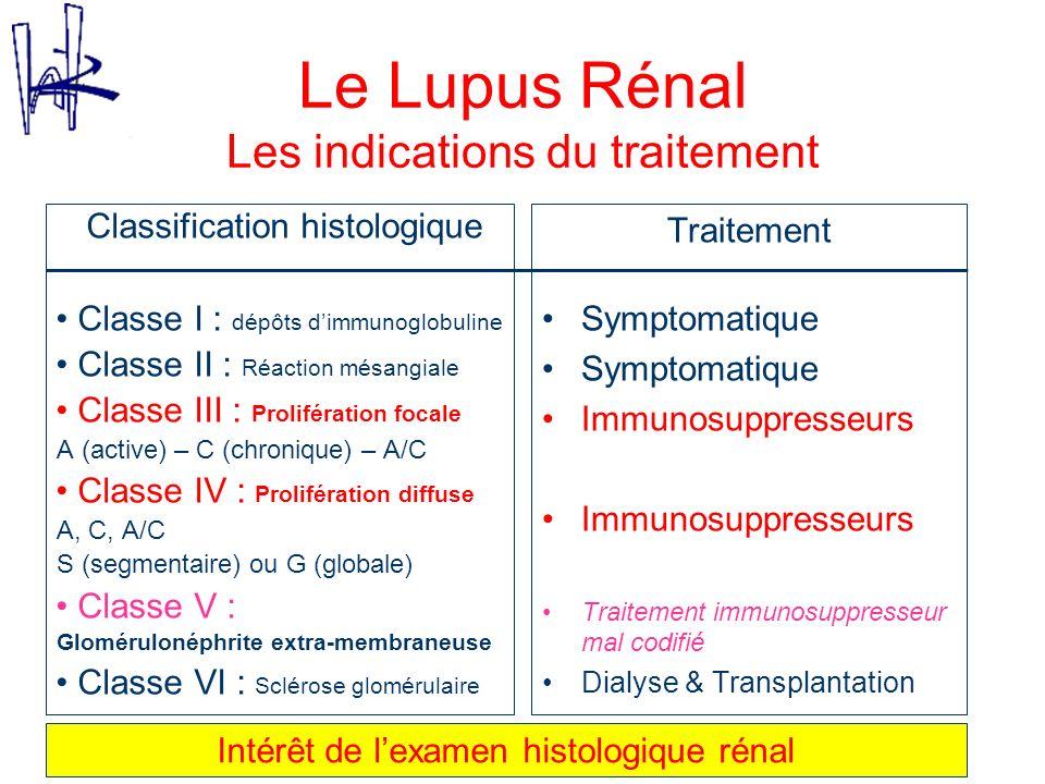 Le Lupus Rénal Les indications du traitement Classification histologique Classe I : dépôts dimmunoglobuline Classe II : Réaction mésangiale Classe III
