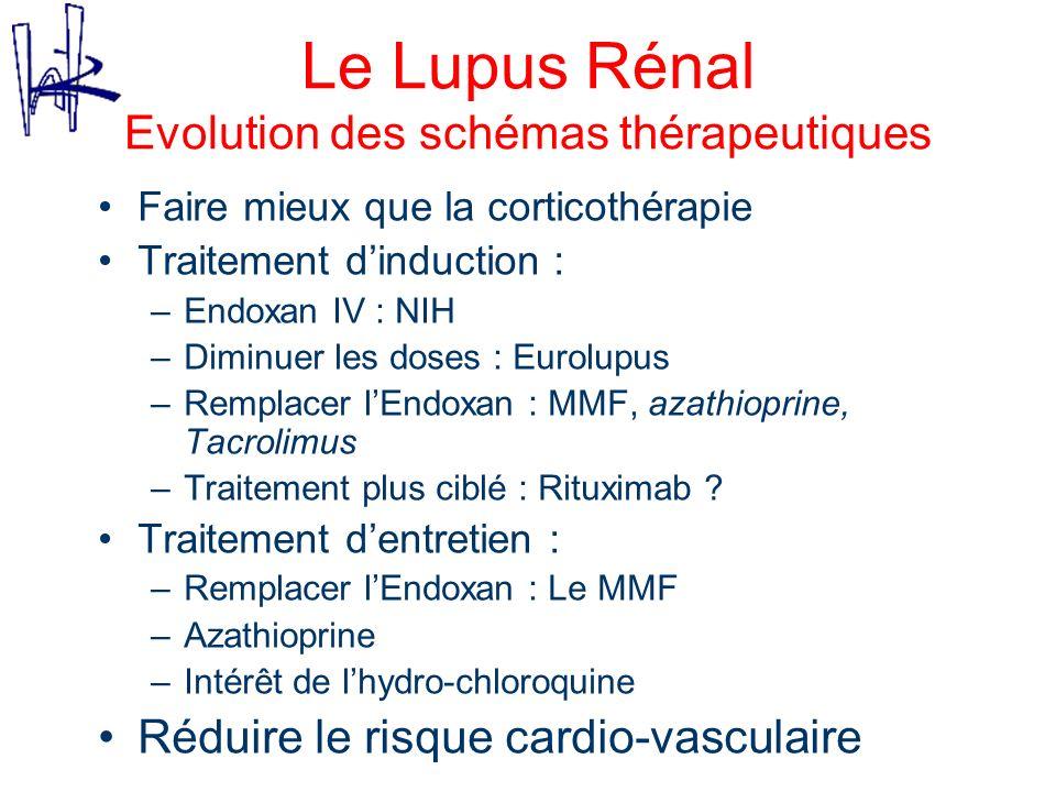 Le Lupus Rénal Evolution des schémas thérapeutiques Faire mieux que la corticothérapie Traitement dinduction : –Endoxan IV : NIH –Diminuer les doses :