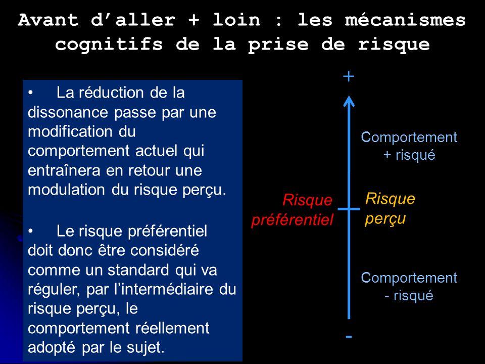 Avant daller + loin : les mécanismes cognitifs de la prise de risque La réduction de la dissonance passe par une modification du comportement actuel qui entraînera en retour une modulation du risque perçu.