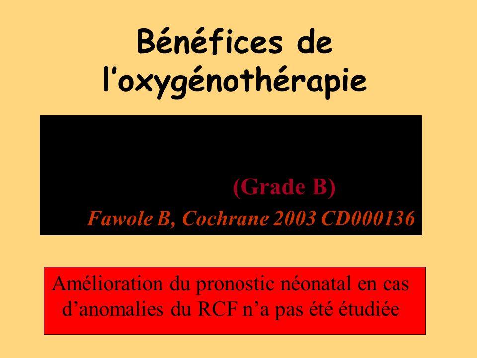 Bénéfices de loxygénothérapie Oxygénothérapie systématique est associée à une fréquence augmentée de pH bas (Grade B) Fawole B, Cochrane 2003 CD000136