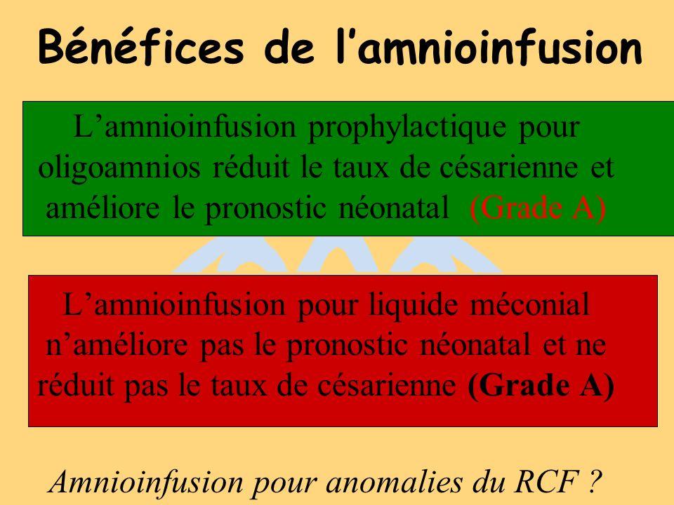 Bénéfices de lamnioinfusion Lamnioinfusion prophylactique pour oligoamnios réduit le taux de césarienne et améliore le pronostic néonatal (Grade A) La