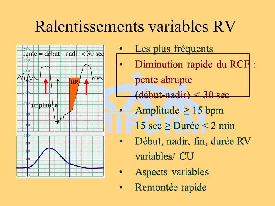 Les plus fréquents Diminution rapide du RCF : pente abrupte (début-nadir) < 30 sec Amplitude 15 bpm 15 sec Durée < 2 min Début, nadir, fin, durée RV v
