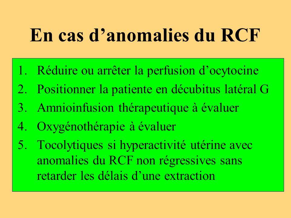 En cas danomalies du RCF 1.Réduire ou arrêter la perfusion docytocine 2.Positionner la patiente en décubitus latéral G 3.Amnioinfusion thérapeutique à