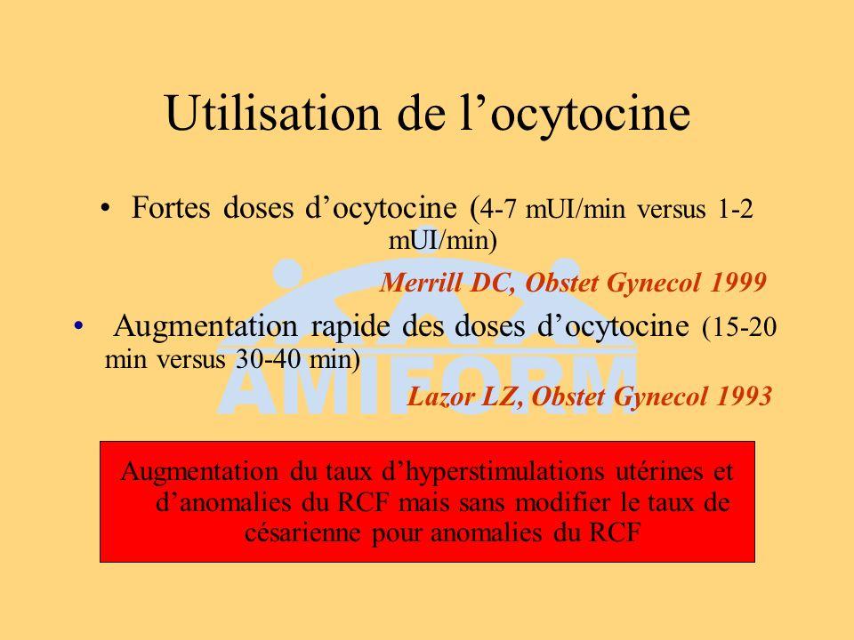 Utilisation de locytocine Fortes doses docytocine ( 4-7 mUI/min versus 1-2 mUI/min) Merrill DC, Obstet Gynecol 1999 Augmentation rapide des doses docy