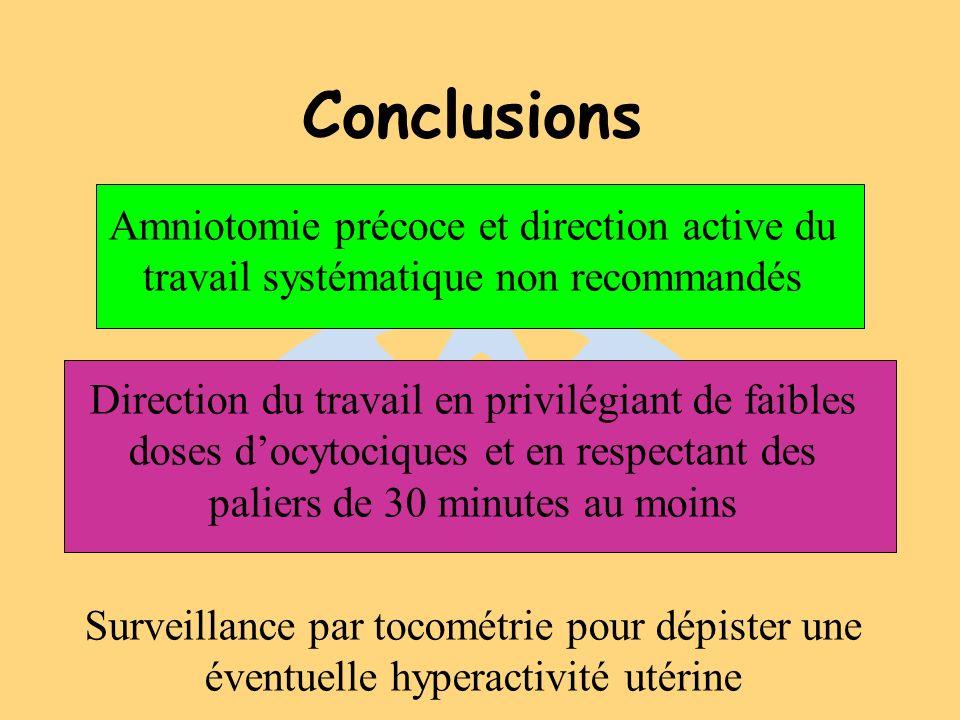 Conclusions Amniotomie précoce et direction active du travail systématique non recommandés Direction du travail en privilégiant de faibles doses docyt
