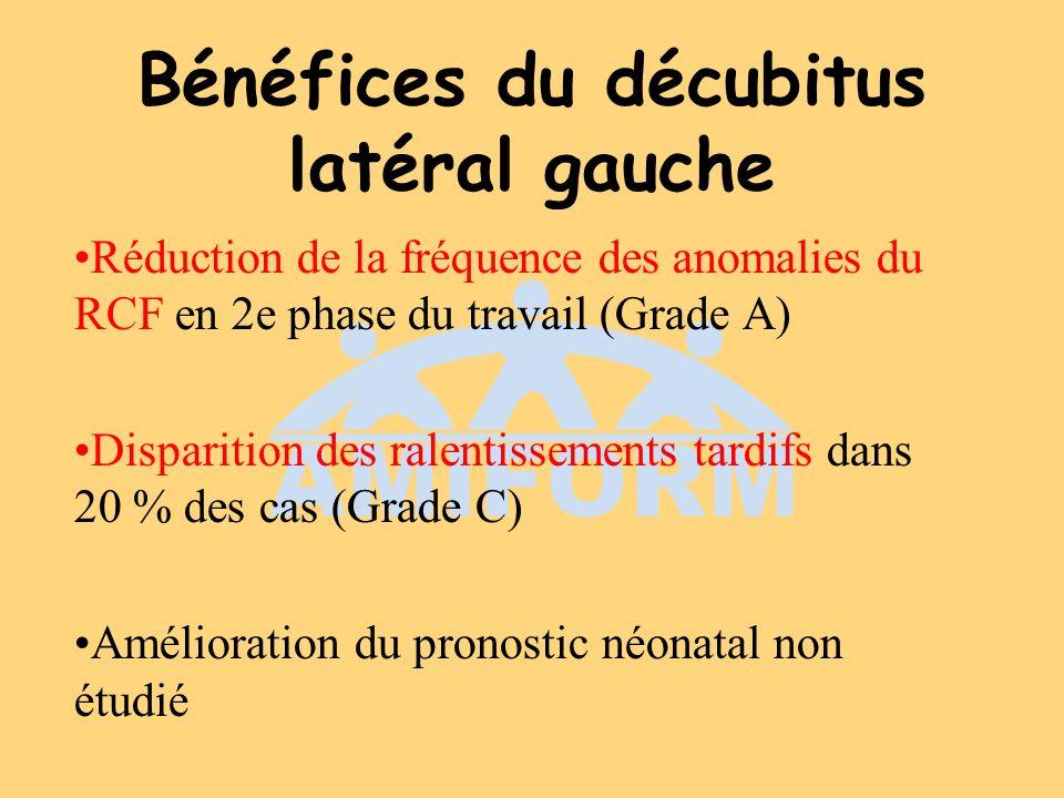 Bénéfices du décubitus latéral gauche Réduction de la fréquence des anomalies du RCF en 2e phase du travail (Grade A) Disparition des ralentissements
