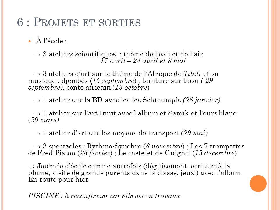 À lécole : 3 ateliers scientifiques : thème de leau et de lair 17 avril – 24 avril et 8 mai 3 ateliers dart sur le thème de lAfrique de Tibili et sa m