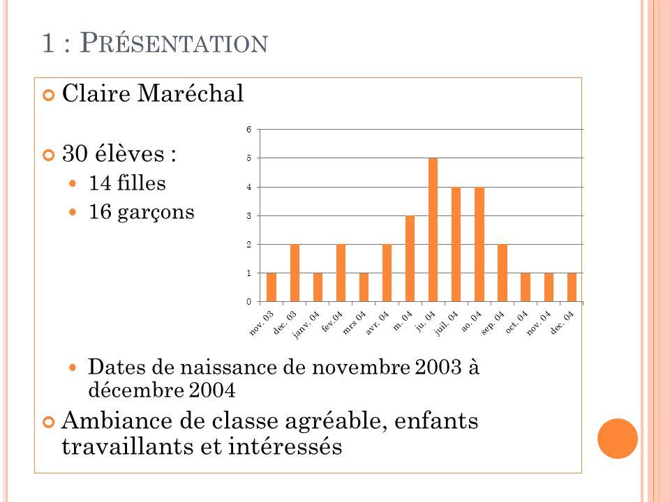 1 : P RÉSENTATION Claire Maréchal 30 élèves : 14 filles 16 garçons Dates de naissance de novembre 2003 à décembre 2004 Ambiance de classe agréable, en