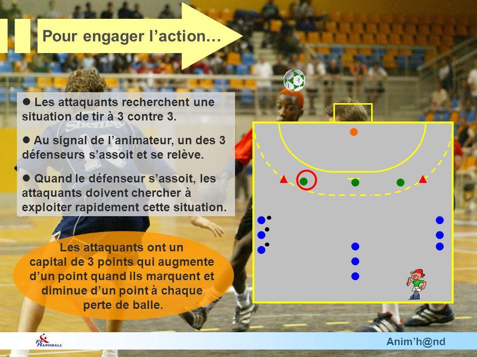Animh@nd Pour engager laction… Les attaquants recherchent une situation de tir à 3 contre 3.